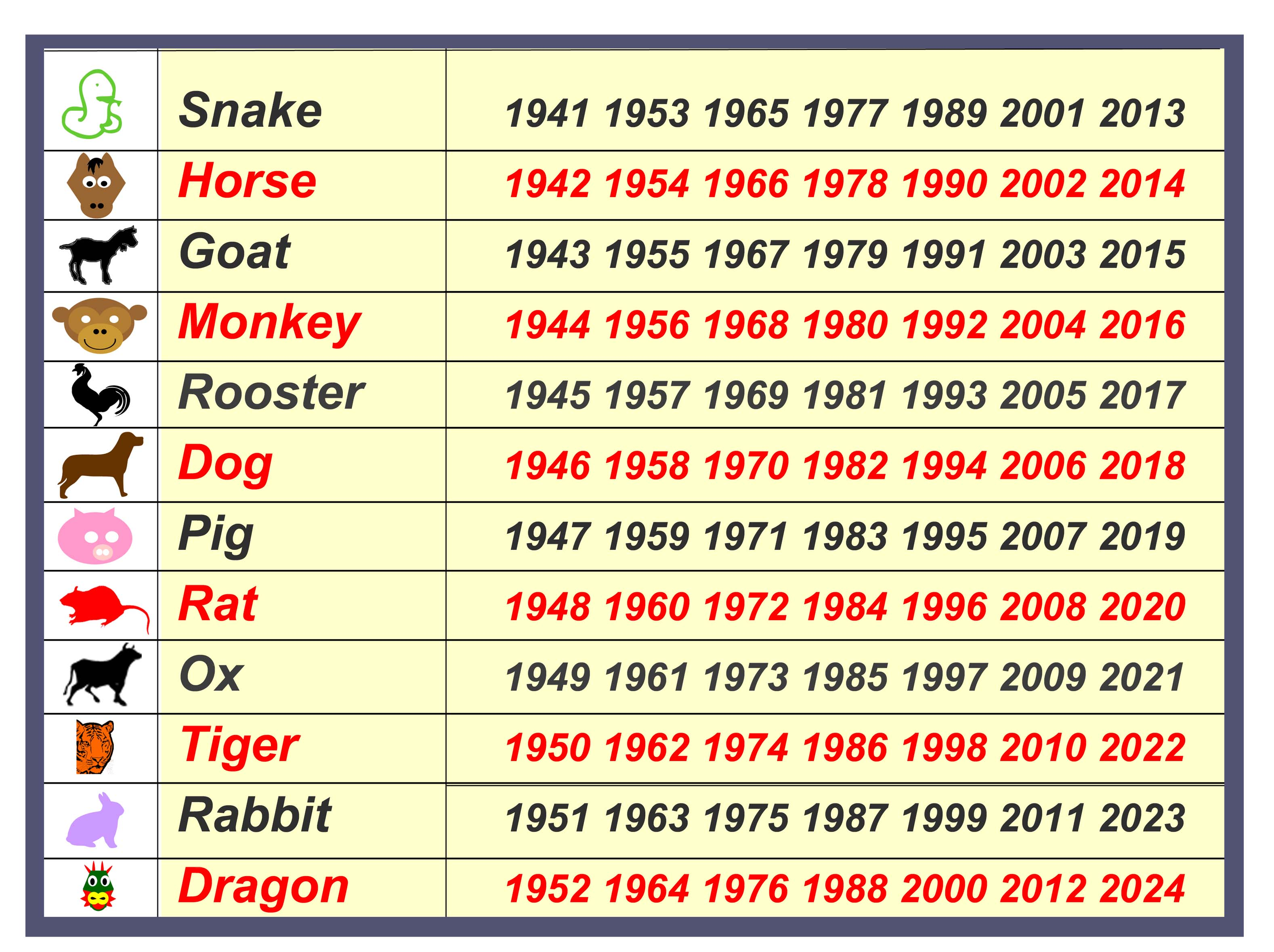 Chinese zodiac fascinating animals 2014 year of the horse chinese new year astrology buycottarizona Image collections