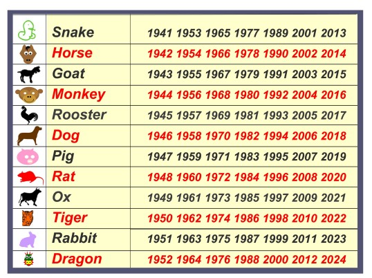 Chinese-New-Year-Calendar-of-Animals