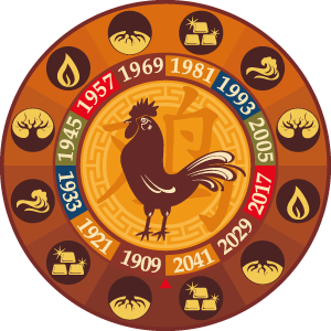 years-of-the-rooster
